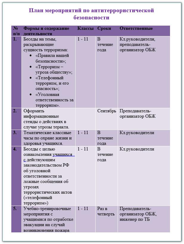 план мероприятий по антитеррористической безопасности