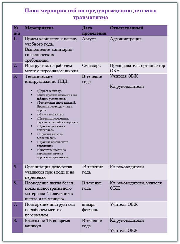 план мероприятий по предупреждению детского травматизма