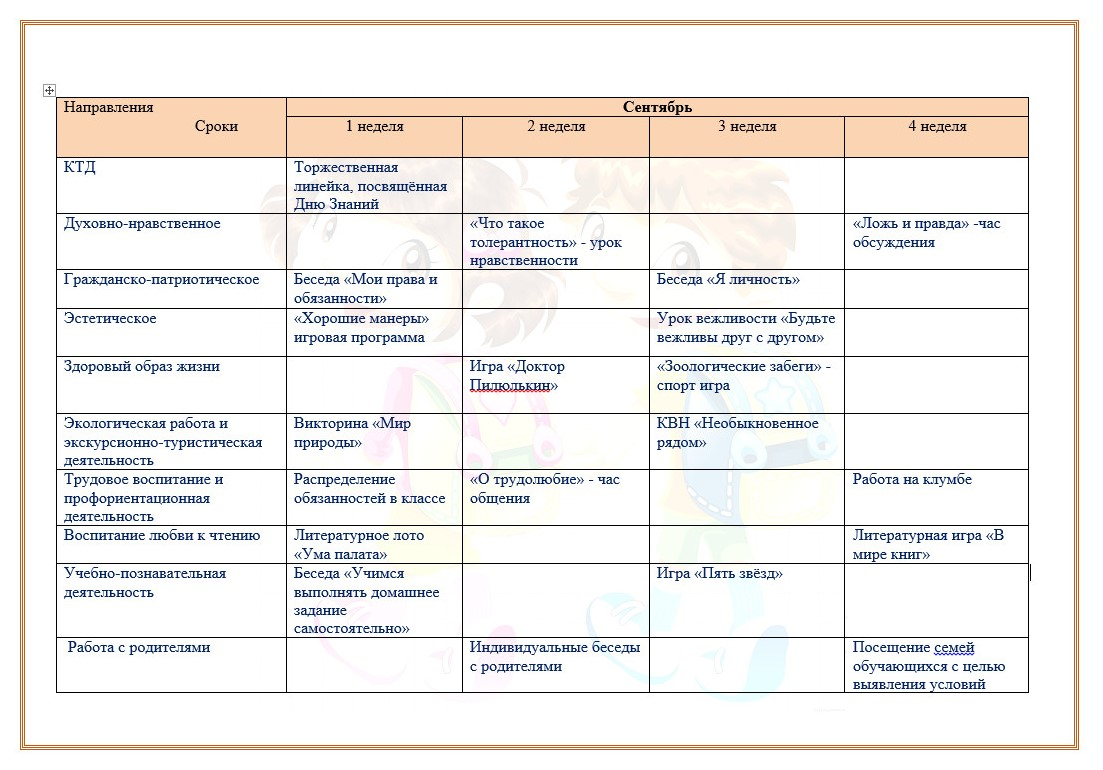 План-сетка воспитательной работы в 3 классе (1)