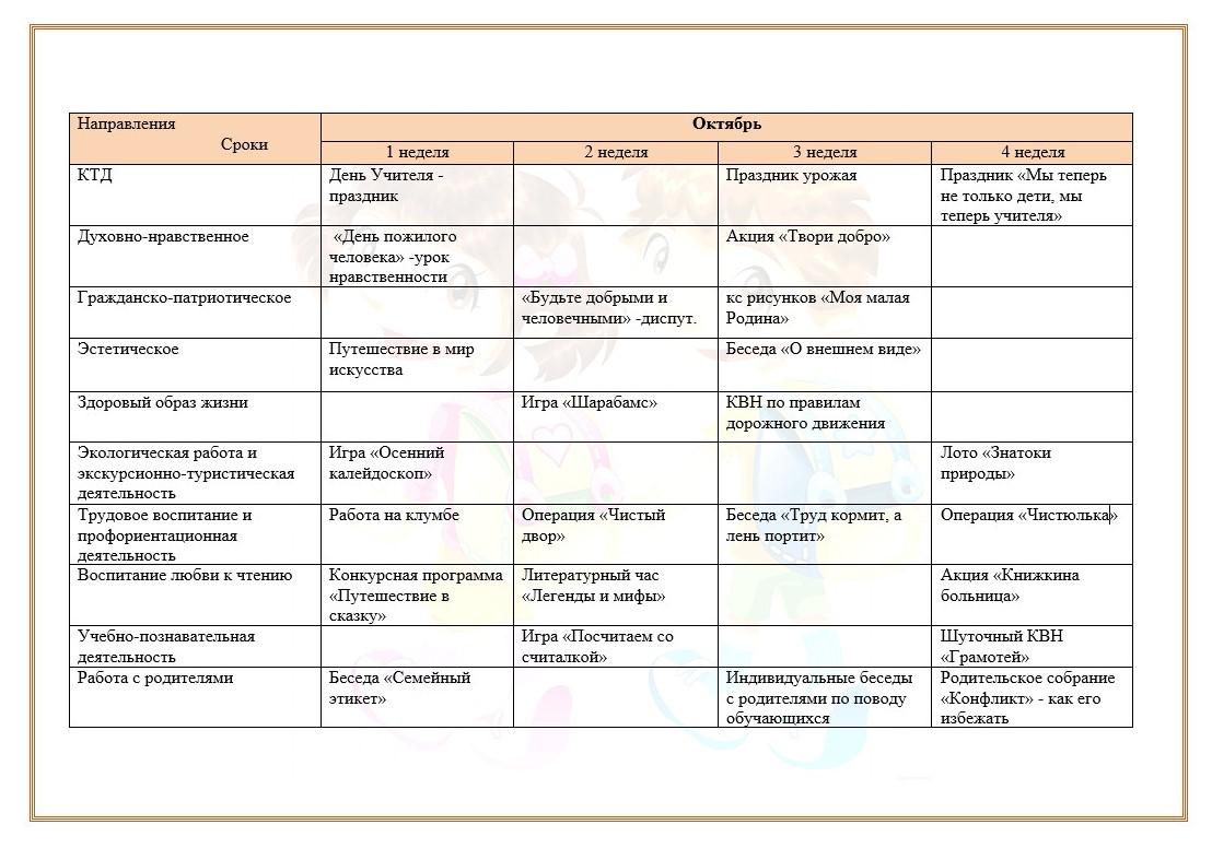План-сетка воспитательной работы в 3 классе (2)