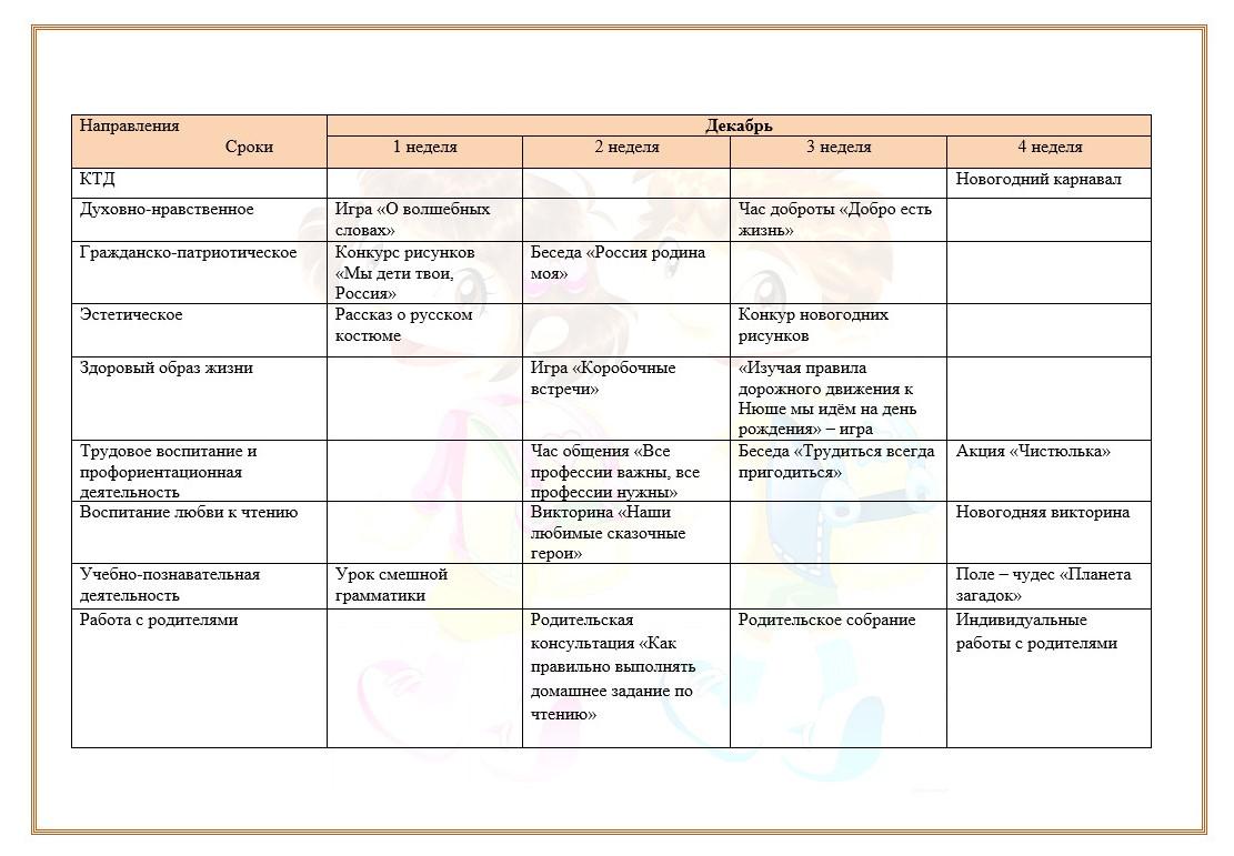 План-сетка воспитательной работы в 3 классе (4)