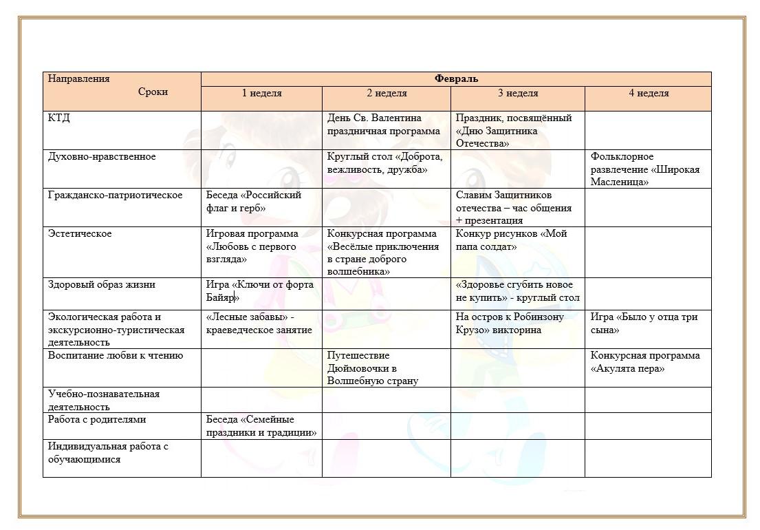 План-сетка воспитательной работы в 3 классе (6)