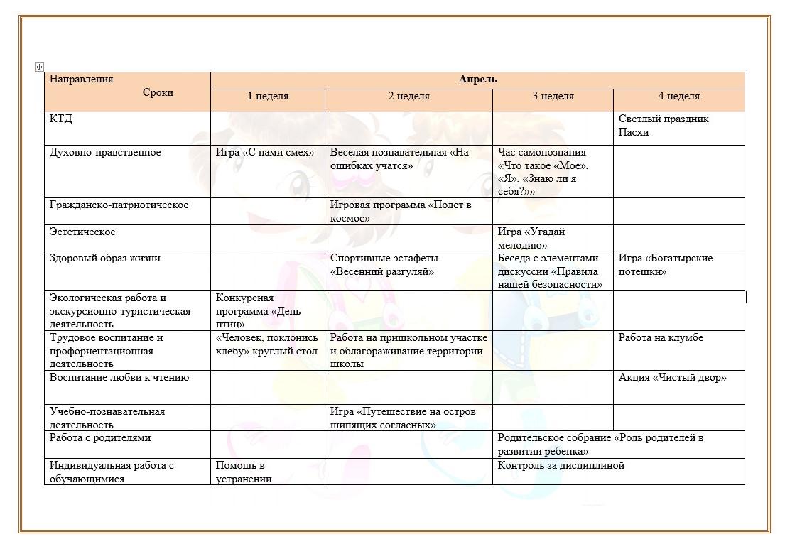 План-сетка воспитательной работы в 3 классе (8)