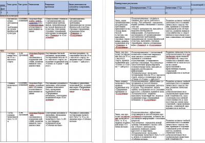 Rabochaya-programma-po-fizkulture-v-4-klasse-FGOS-Lyah-3-chasa