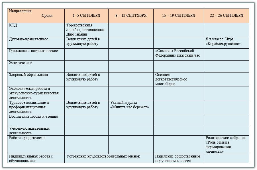 план воспитатеьной работы в 6 классе на 2014-2015 уч.год 1