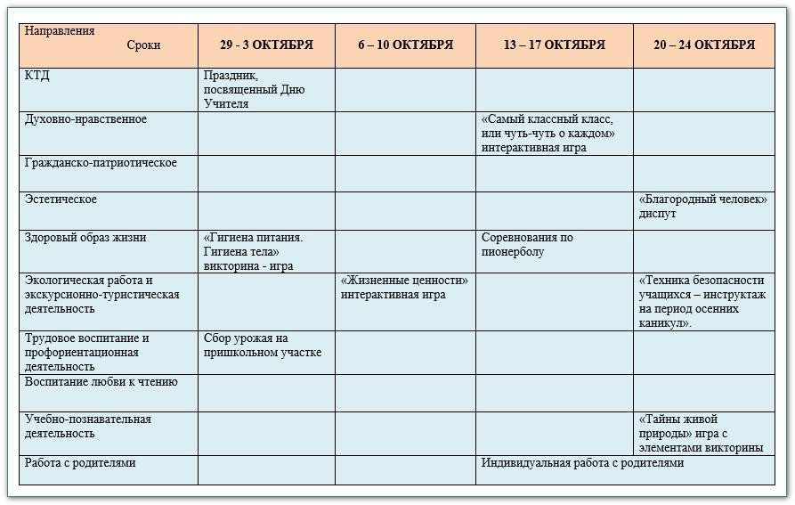 схема анализа классного часа образец по фгос