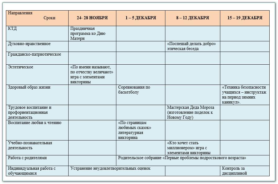 Электронный учебник по биологии 6 класс пономарева фгос скачать