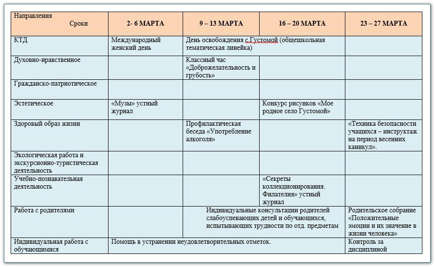 план воспитатеьной работы в 6 классе на 2014-2015 уч.год 7