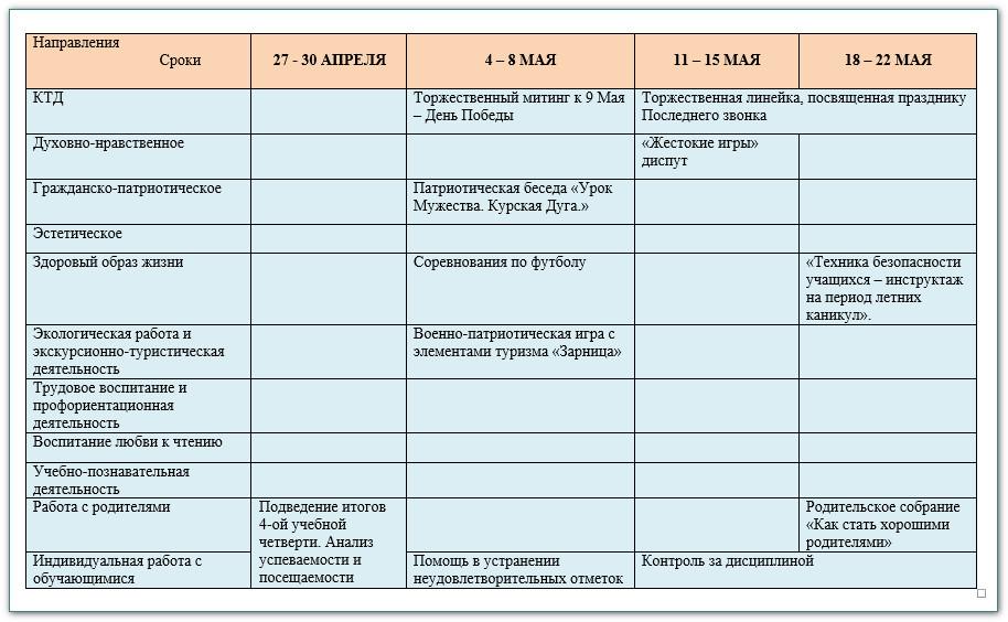 план воспитатеьной работы в 6 классе на 2014-2015 уч.год 9