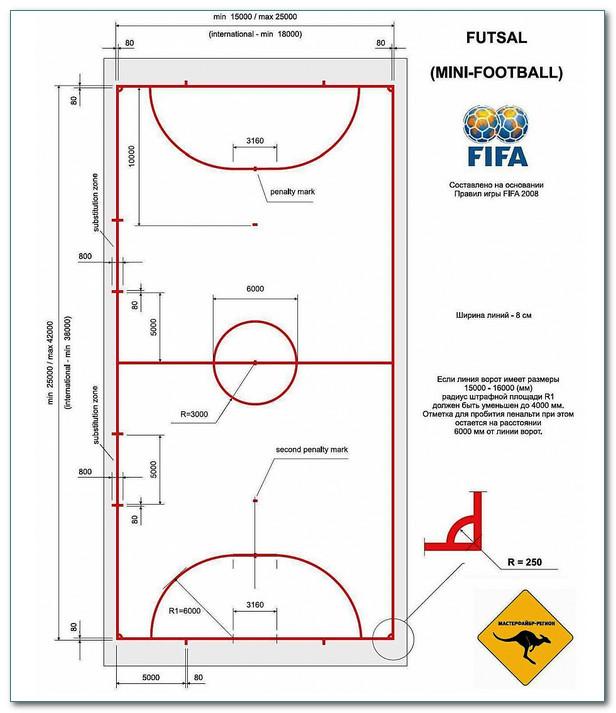 Инвентарь для игры в мини-футбол