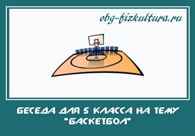 Беседа-для-5-класса-на-тему-Баскетбол