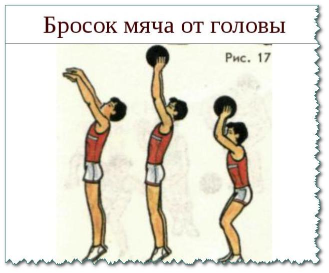 план конспект урока по баскетболу ловля и передача мяча