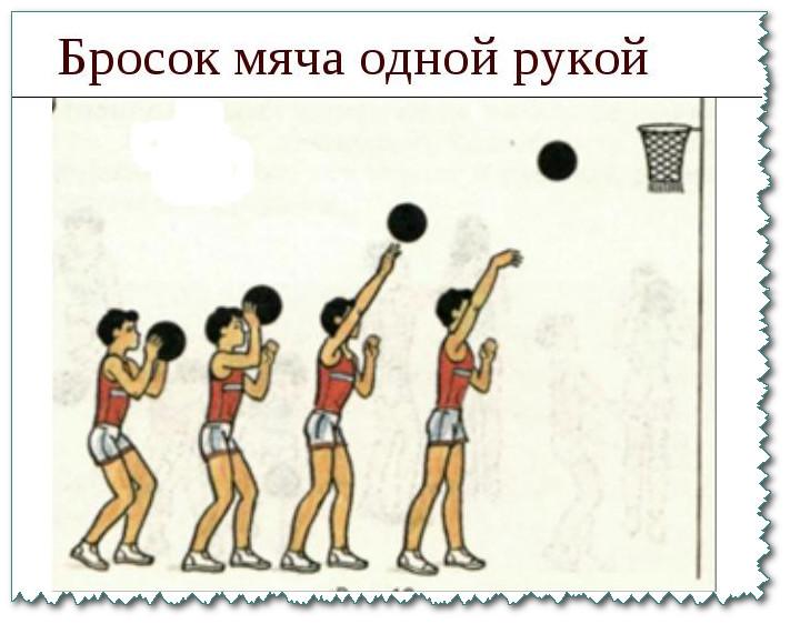 броски баскетбольного мяча одной рукой