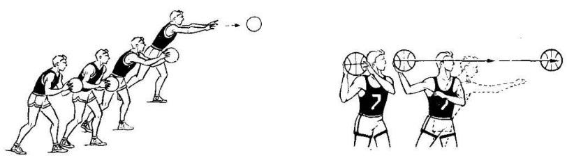 техника передачи мяча