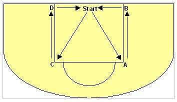 Cупер челнок упражнение для баскетбола