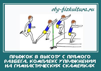 техника-Прыжка-в-высоту-с-прямого-разбега
