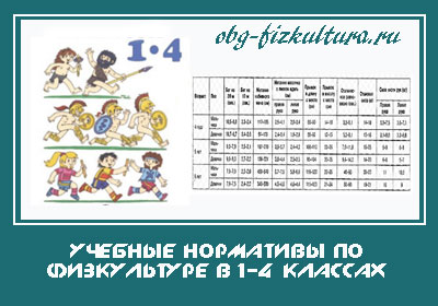 Учебные-нормативы-по-физкультуре-в-1-4-классах