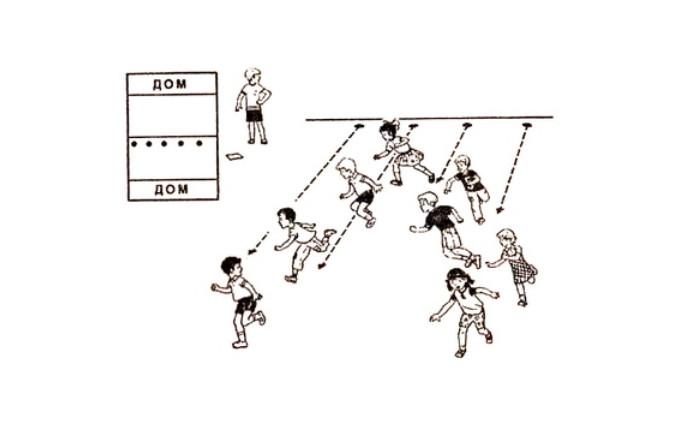 конспект урока физкультуры 1 класс подвижные игры