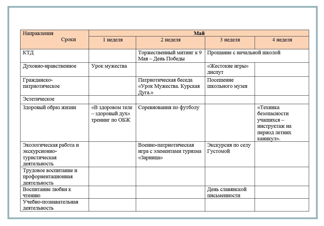 vospitatelnyiy-plan-rabotyi-v-4-klasse-na-may-2017